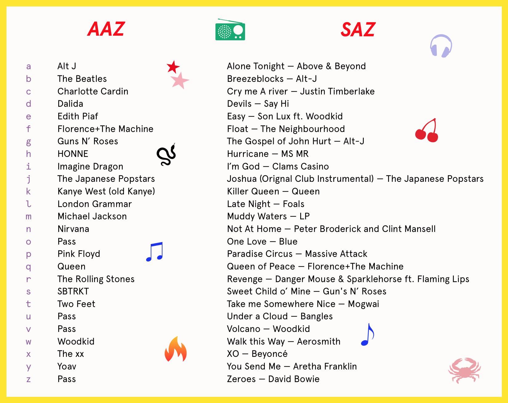 aaz saz song game